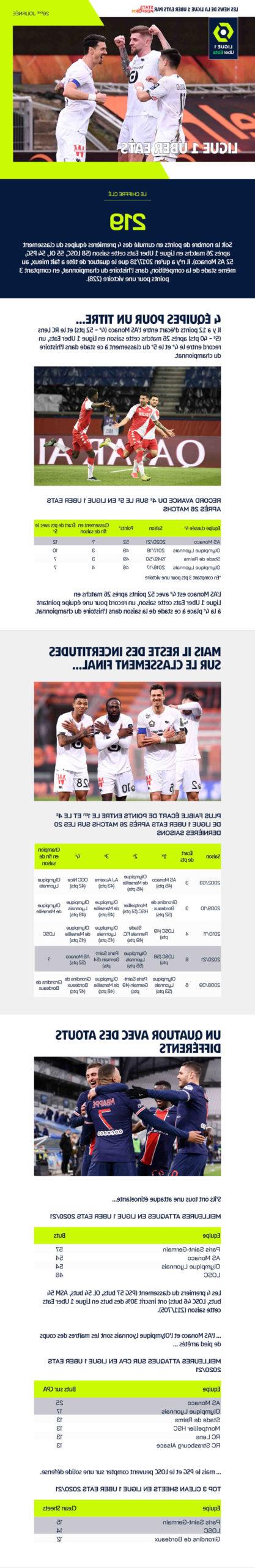 Ligue 1 : quatre équipes pour un titre