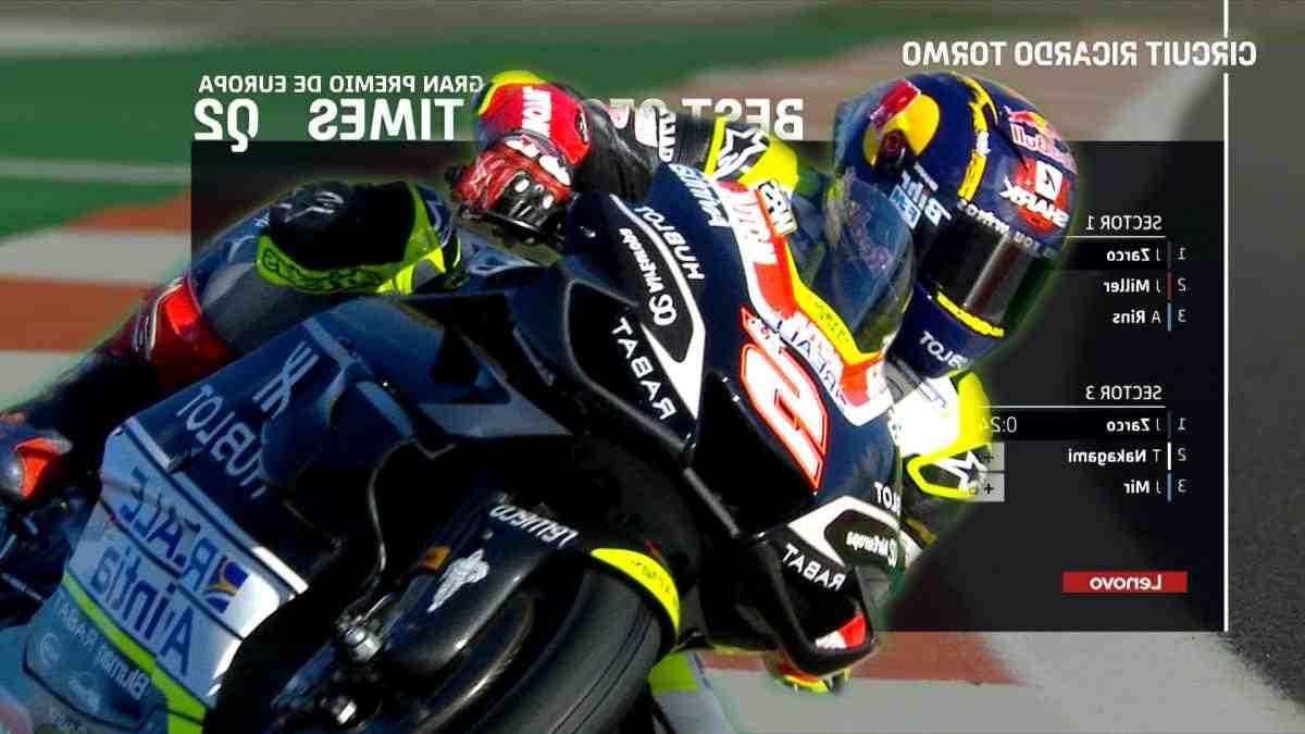 Où verrez-vous le MotoGP 2020?