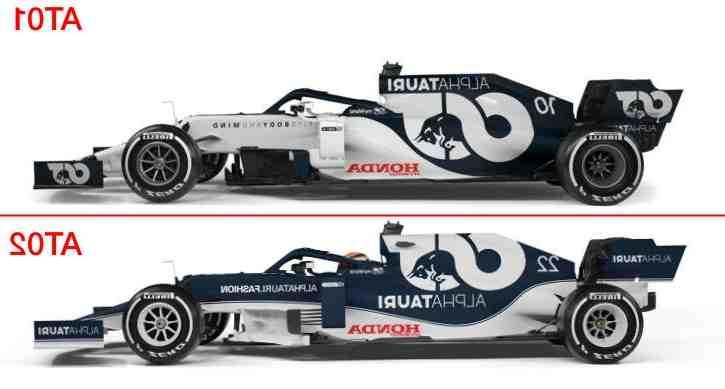 Quel pilote F1 pour 2021?