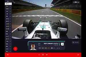 Quelle est la vitesse maximale d'une voiture de Formule 1?