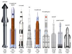 Le lancement de SN11 aura lieu le 30 mars à 15 h