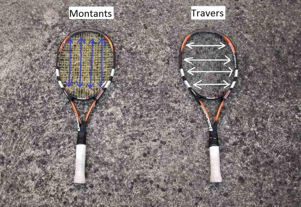 Quelle est la raquette de tennis la plus puissante ?