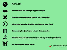 Bitcoin : cette astuce pour échapper à la taxe sur les plus-values