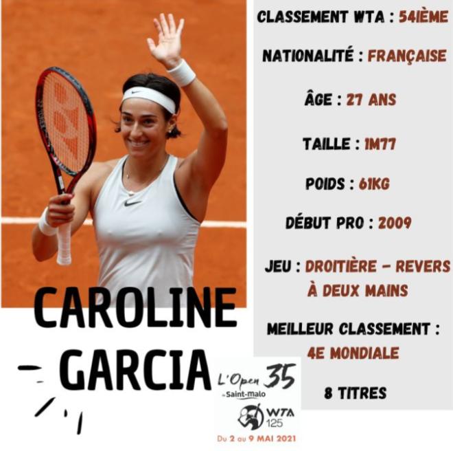 Dans le circuit WTA