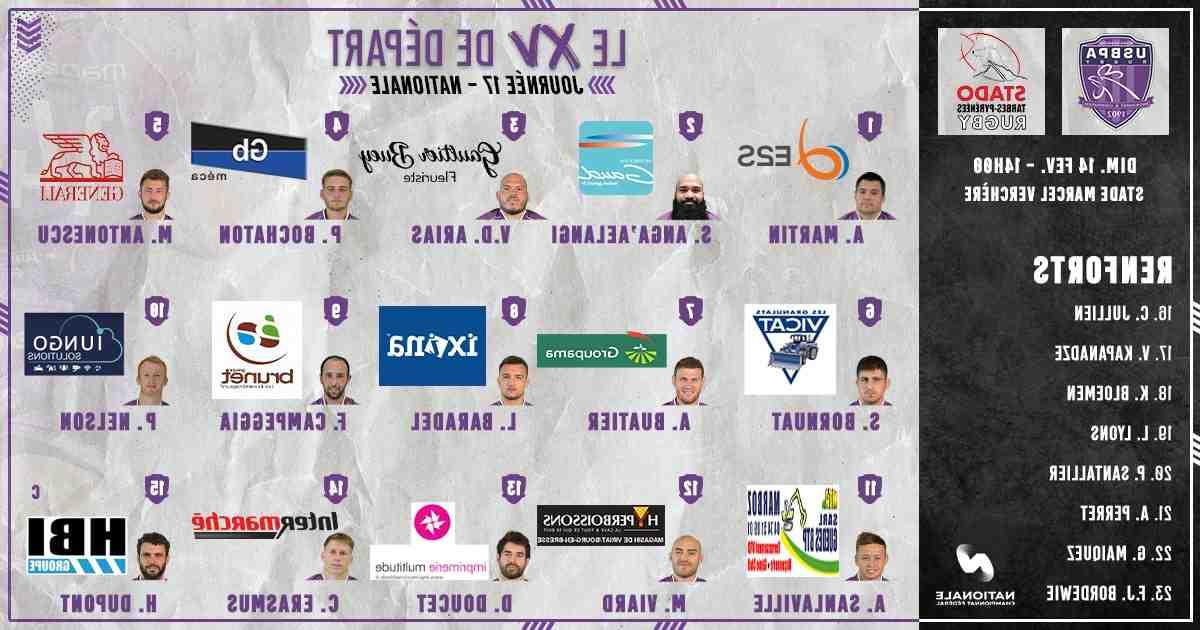 Revivez en images les meilleurs moments de la rencontre entre Tarbes et Albi (15-10) comptant pour la 24e journée de Nationale.
