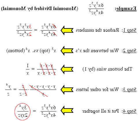 Comment  Diviser des polynômes