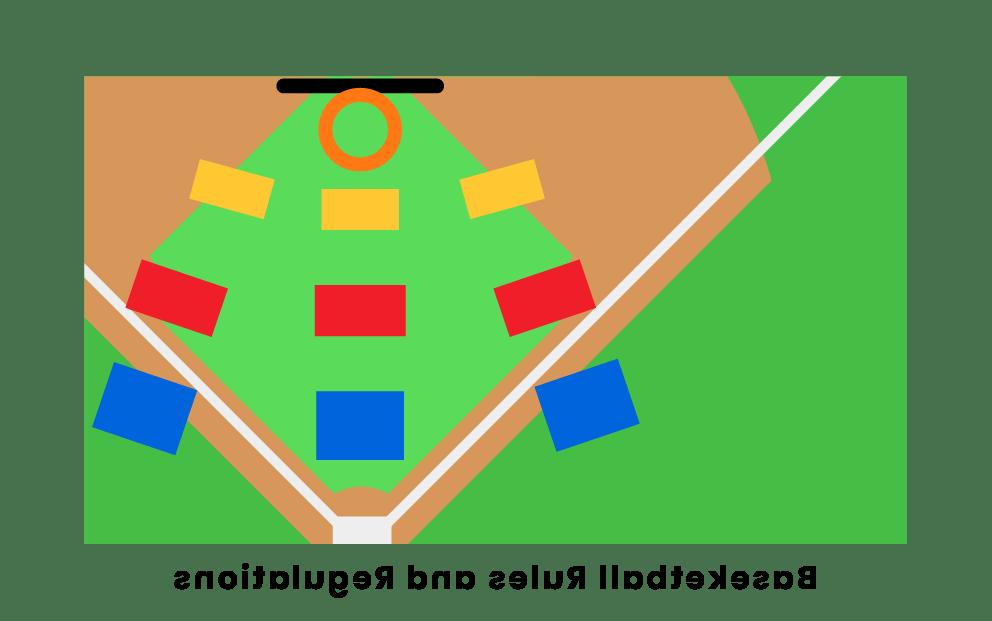 Comment  Jouer au baseketball