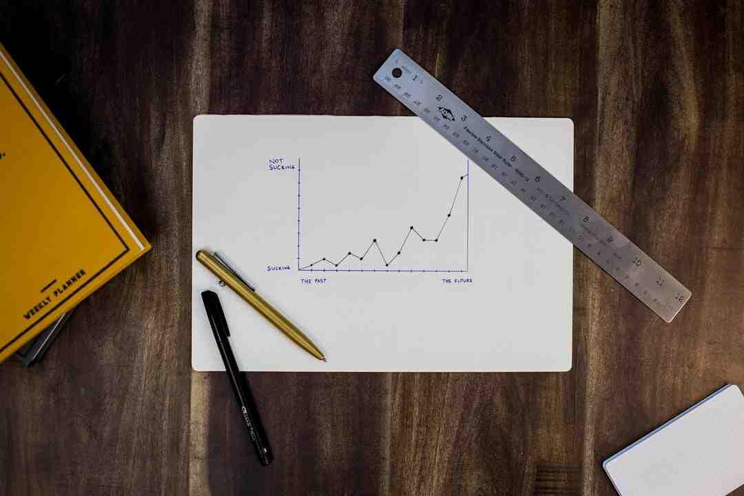 Quel sont les caractéristiques du marché ?