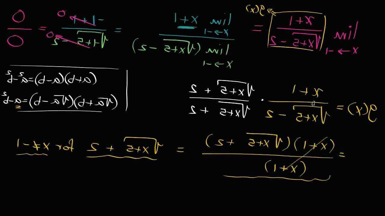 Comment écrire un nombre sans radical au dénominateur ?