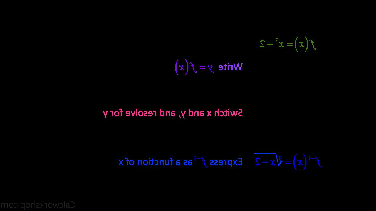 Comment trouver la règle de la réciproque d'une fonction logarithmique ?