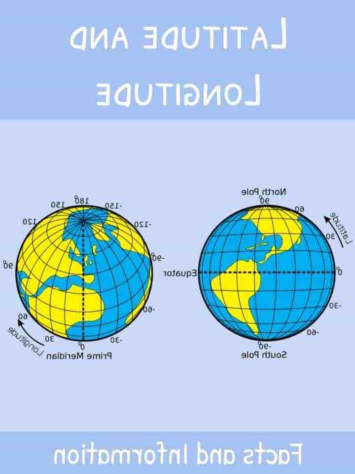 Quel ordre latitude longitude ?
