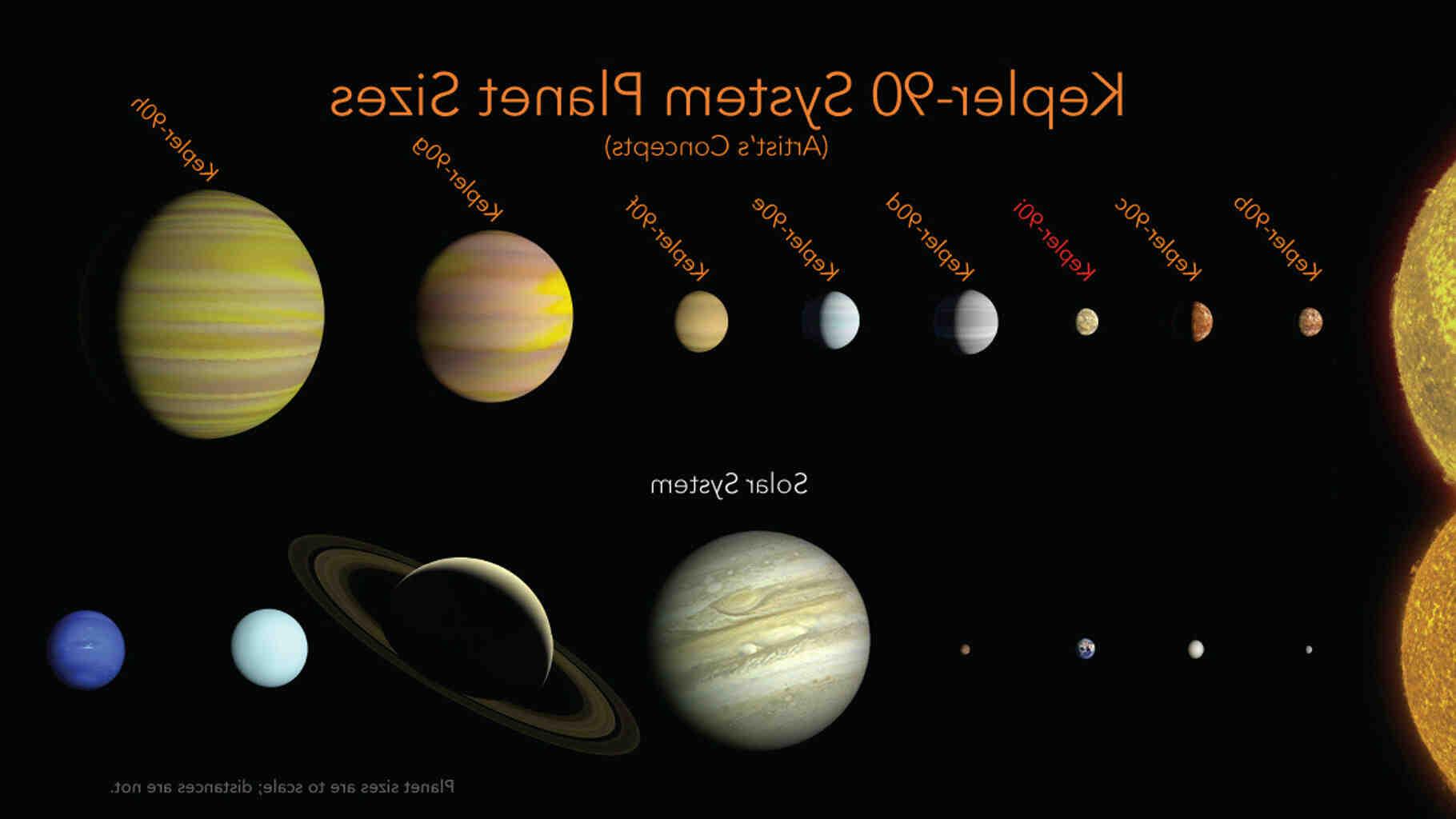 Quelle planète est la plus lumineuse dans le ciel nocturne ?