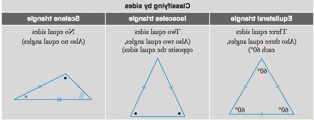 Quels sont les propriétés d'un triangle ?