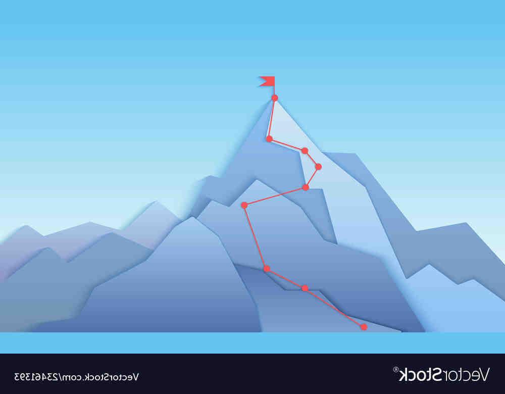 Quels sont les trois types de grimpe qui existe en escalade ?