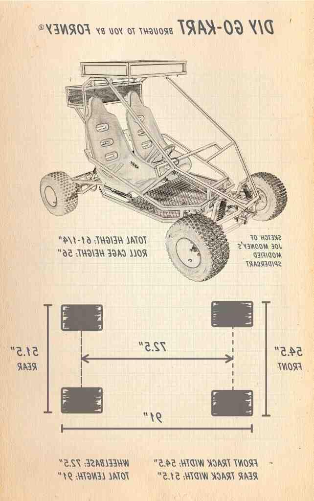 Comment  Construire votre kart