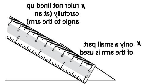 Comment mesurer un angle au sol ?