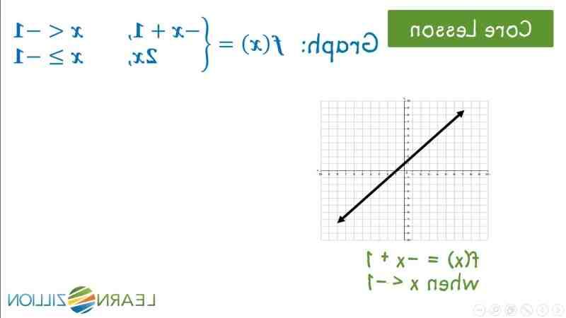 Comment montrer qu'un ensemble est la courbe d'une fonction ?