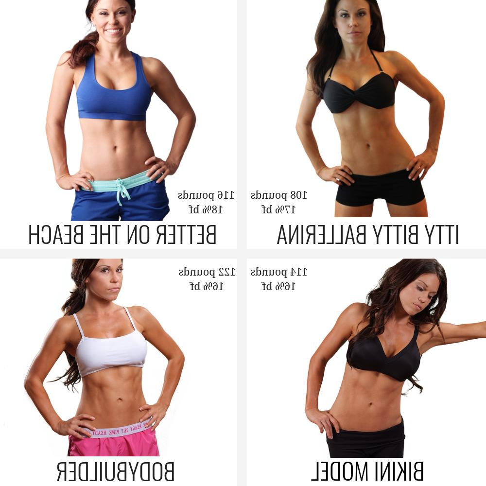 Comment muscler le corps d'une femme ?