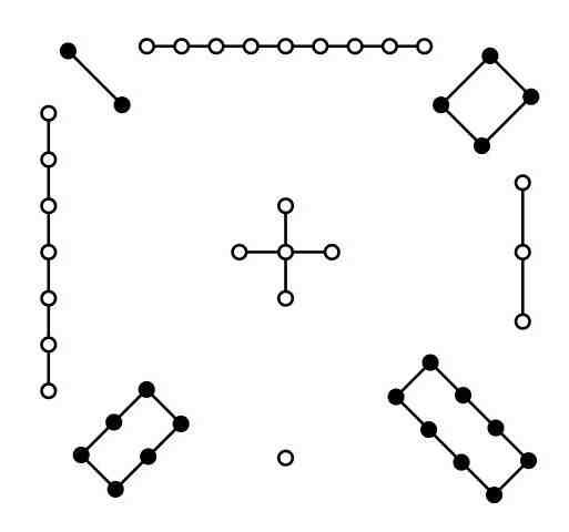 Comment résoudre les problèmes du carré magique ?